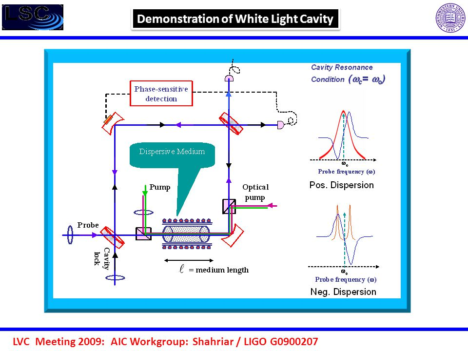 LVC Meeting 2009: AIC Workgroup: Shahriar / LIGO G0900207 Enhancing the bandwidth-sensitivity product No WLC / T SRM =1 No WLC / T SRM =0.1 No WLC / T SRM =0.001 WLC / T SRM =0.1 WLC / T SRM =0.001