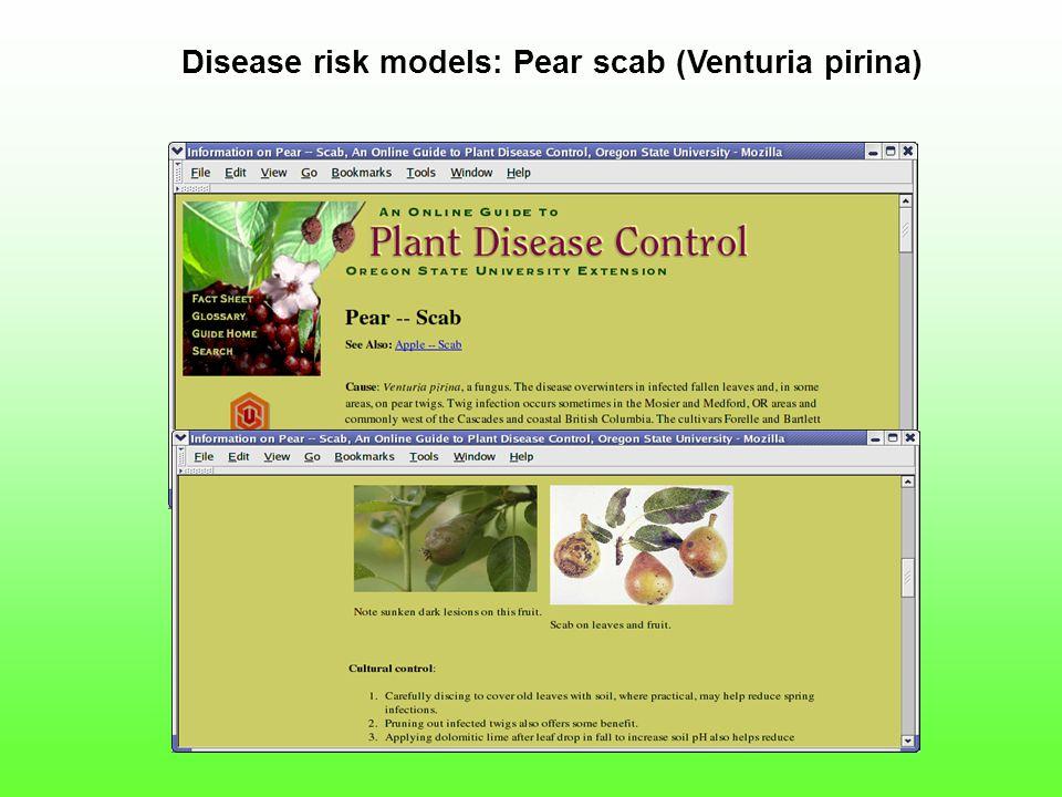 Disease risk models: Pear scab (Venturia pirina)