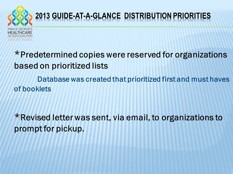 * Predetermined copies were reserved for organizations based on prioritized lists Database was created that prioritized first and must haves of bookle