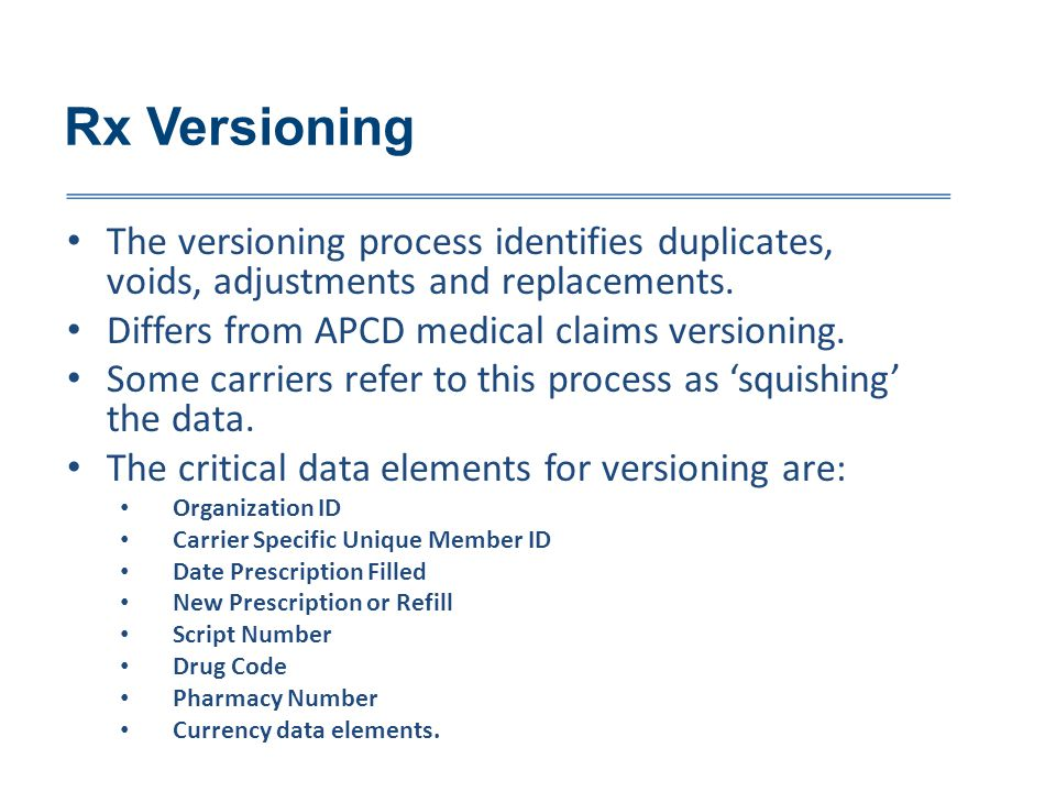 Rx Versioning The versioning process identifies duplicates, voids, adjustments and replacements.