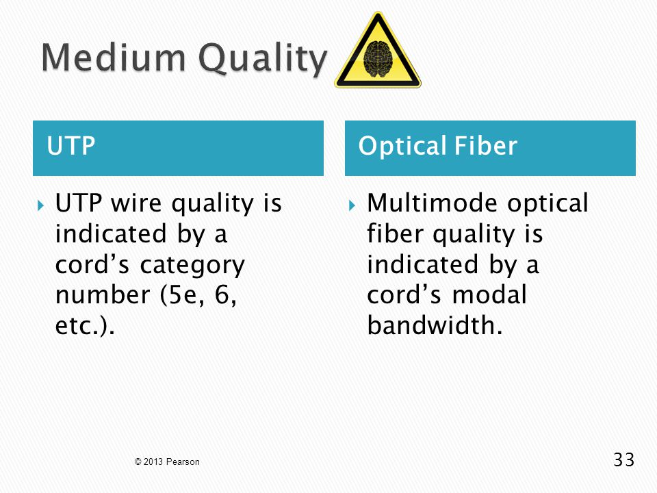 UTPOptical Fiber  UTP wire quality is indicated by a cord's category number (5e, 6, etc.).