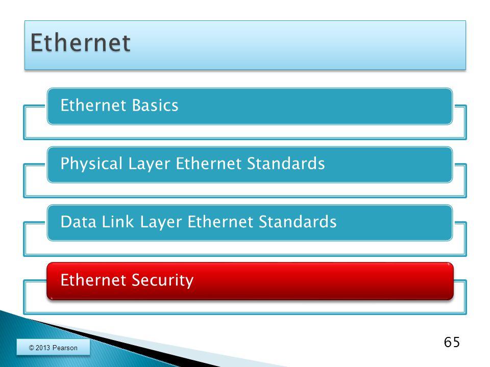 Ethernet BasicsPhysical Layer Ethernet StandardsData Link Layer Ethernet StandardsEthernet Security 65 © 2013 Pearson