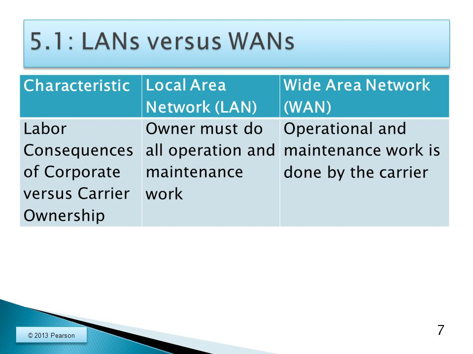 Ethernet BasicsPhysical Layer Ethernet StandardsData Link Layer Ethernet StandardsEthernet Security 18 © 2013 Pearson