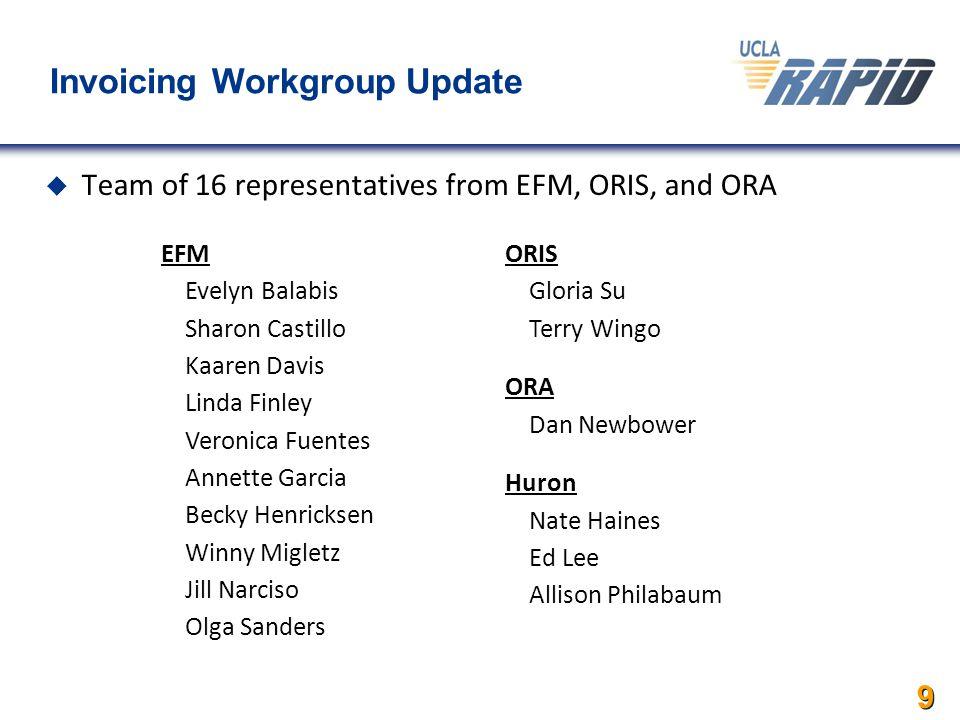 9 Invoicing Workgroup Update  Team of 16 representatives from EFM, ORIS, and ORA EFM  Evelyn Balabis  Sharon Castillo  Kaaren Davis  Linda Finley