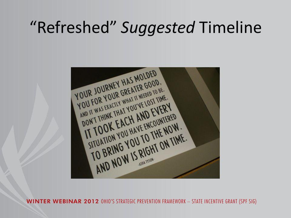 Refreshed Suggested Timeline