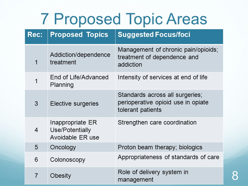 7 Proposed Topic Areas Rec:Proposed TopicsSuggested Focus/foci 1 Addiction/dependence treatment Management of chronic pain/opioids; treatment of dependence and addiction 1 End of Life/Advanced Planning Intensity of services at end of life 3Elective surgeries Standards across all surgeries; perioperative opioid use in opiate tolerant patients 4 Inappropriate ER Use/Potentially Avoidable ER use Strengthen care coordination 5Oncology Proton beam therapy; biologics 6Colonoscopy Appropriateness of standards of care 7Obesity Role of delivery system in management 8