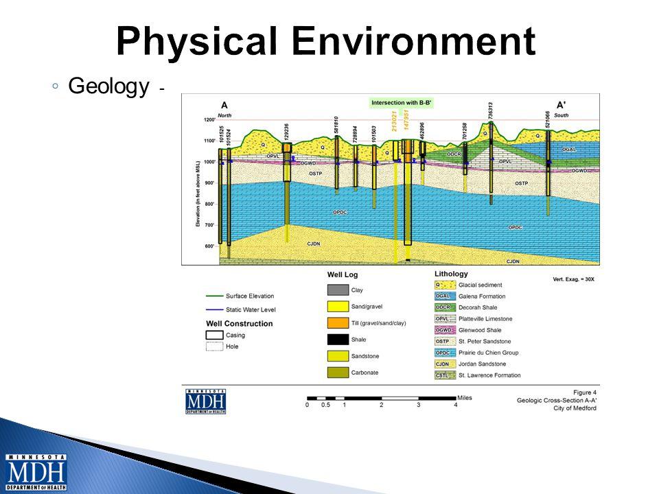 ◦ Geology -