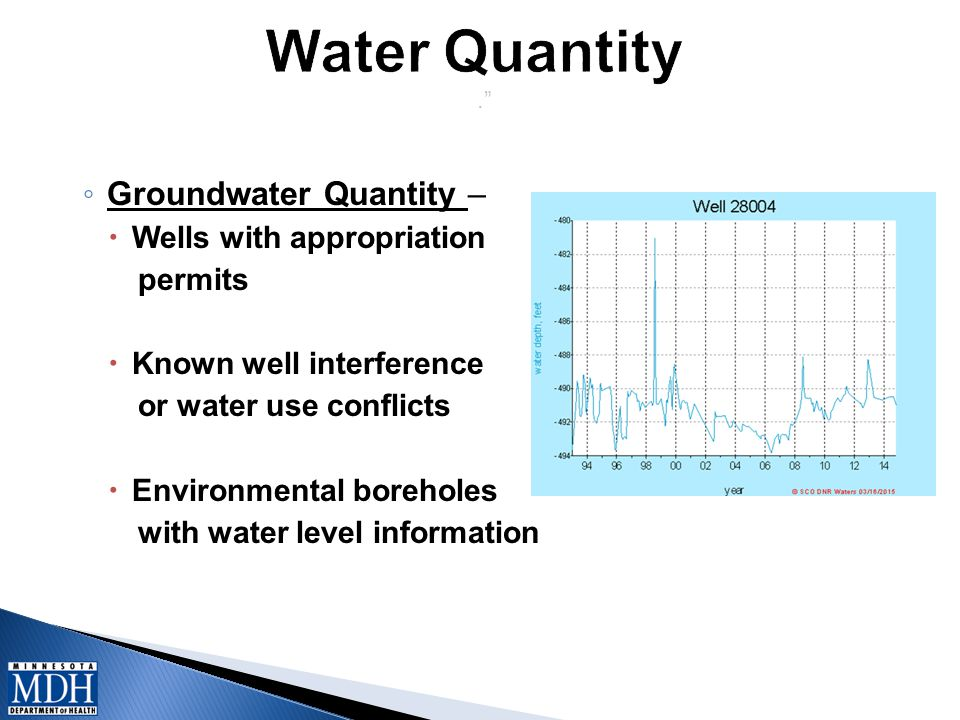 . ◦ Groundwater Quantity –  Wells with appropriation permits  Known well interference or water use conflicts  Environmental boreholes with water level information