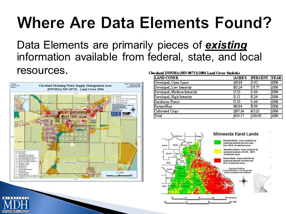 . Data Elements are primarily pieces of existing information available from federal, state, and local resources.