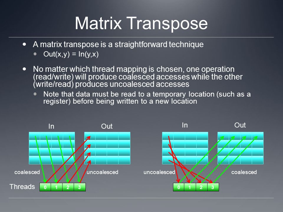 Matrix Transpose A matrix transpose is a straightforward technique Out(x,y) = In(y,x) No matter which thread mapping is chosen, one operation (read/write) will produce coalesced accesses while the other (write/read) produces uncoalesced accesses Note that data must be read to a temporary location (such as a register) before being written to a new location InOut InOut 0123 coalesceduncoalesced 0123 coalesced Threads