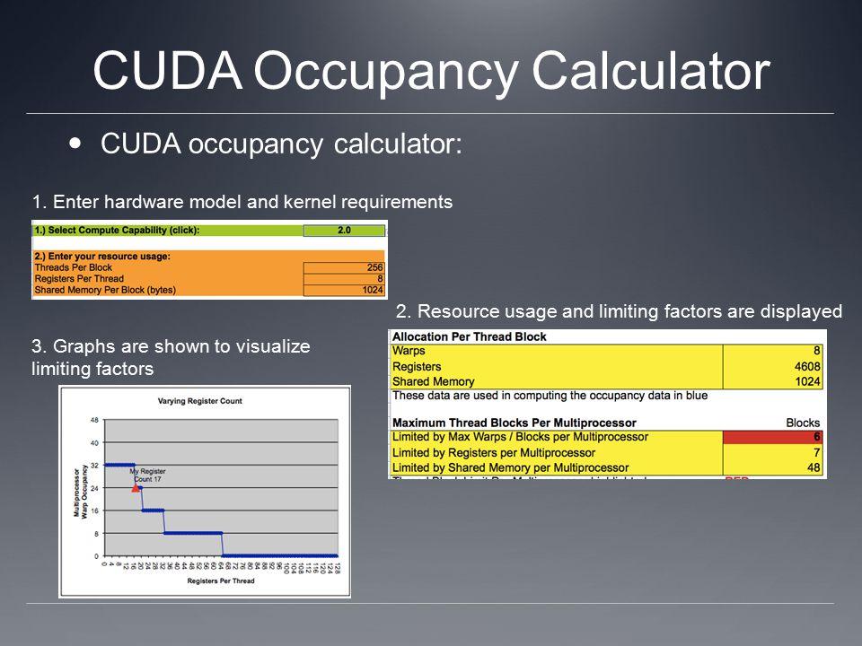 CUDA Occupancy Calculator CUDA occupancy calculator: 1.