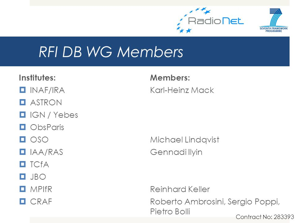 RFI DB WG Members Institutes:Members:  INAF/IRAKarl-Heinz Mack  ASTRON  IGN / Yebes  ObsParis  OSOMichael Lindqvist  IAA/RASGennadi Ilyin  TCfA  JBO  MPIfRReinhard Keller  CRAFRoberto Ambrosini, Sergio Poppi, Pietro Bolli Contract No: 283393