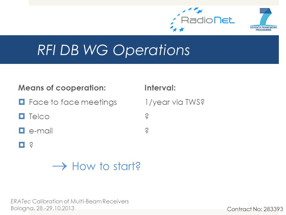RFI DB WG Operations Means of cooperation:Interval:  Face to face meetings1/year via TWS.