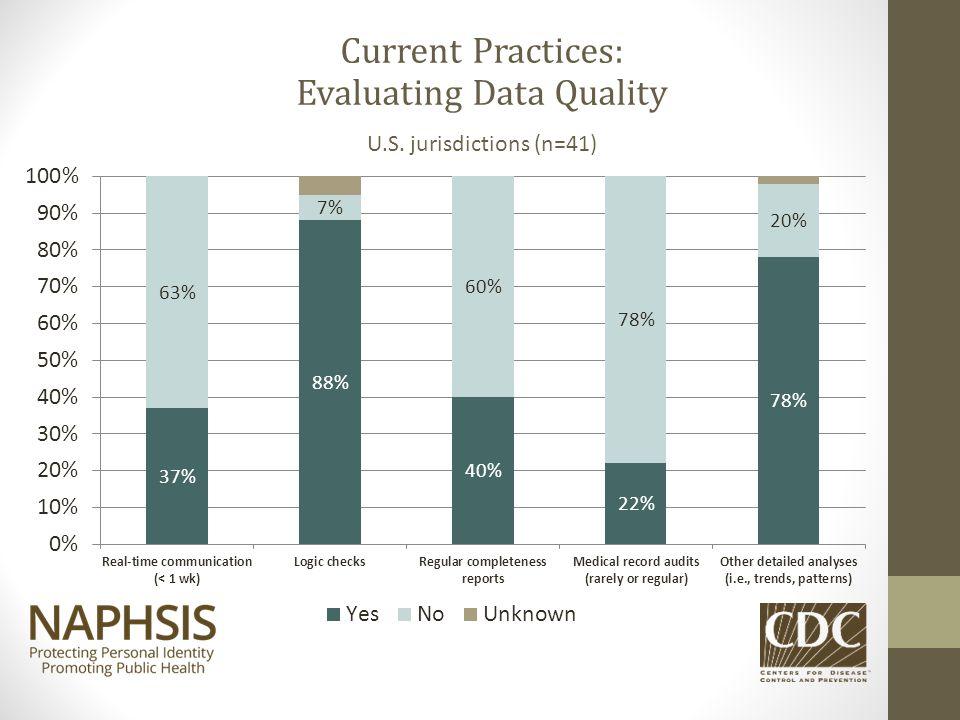 Current Practices: Evaluating Data Quality U.S. jurisdictions (n=41)