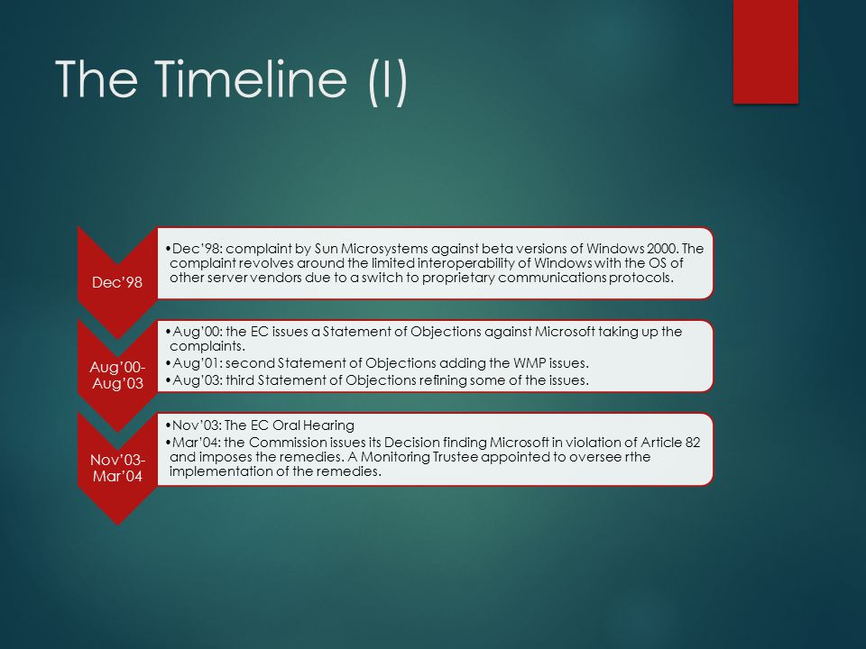 The Timeline (I) Dec'98 Dec'98: complaint by Sun Microsystems against beta versions of Windows 2000. The complaint revolves around the limited interop