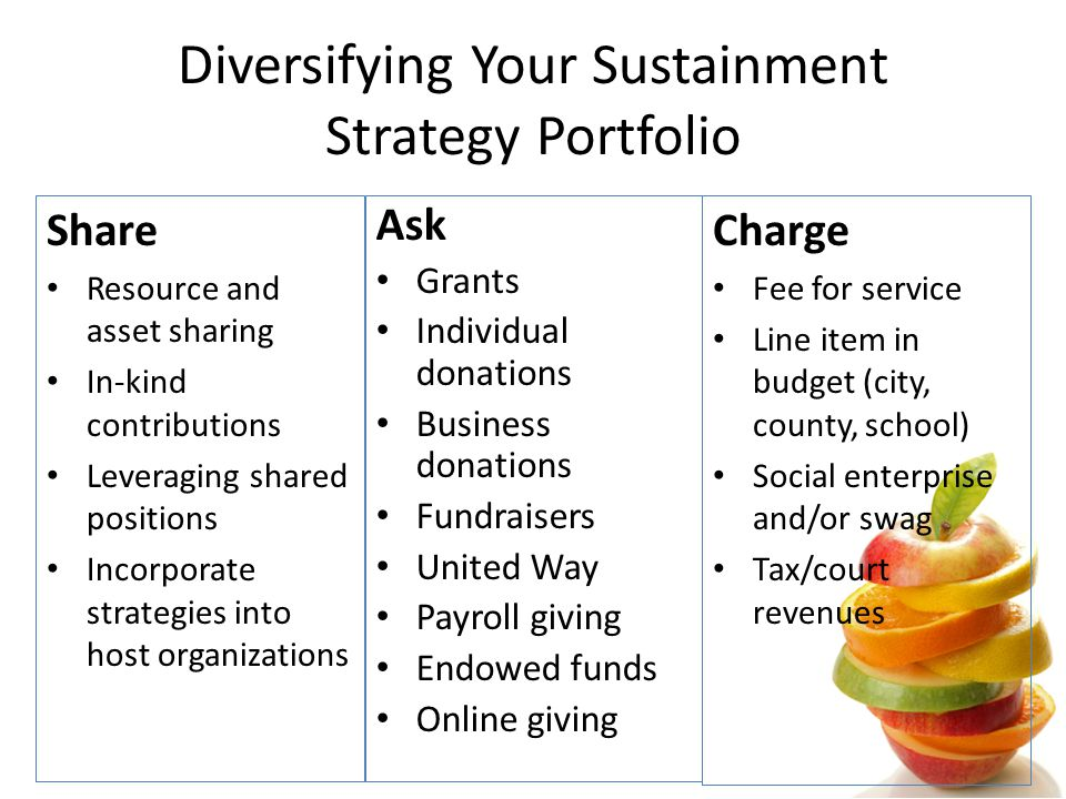 Diversifying Your Sustainment Strategy Portfolio Ask Grants Individual donations Business donations Fundraisers United Way Payroll giving Endowed funds Online giving Share Resource and asset sharing In-kind contributions Leveraging shared positions Incorporate strategies into host organizations Charge Fee for service Line item in budget (city, county, school) Social enterprise and/or swag Tax/court revenues