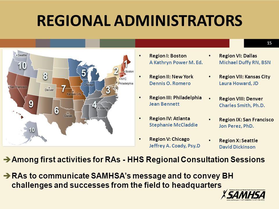 REGIONAL ADMINISTRATORS Region I: Boston A Kathryn Power M.