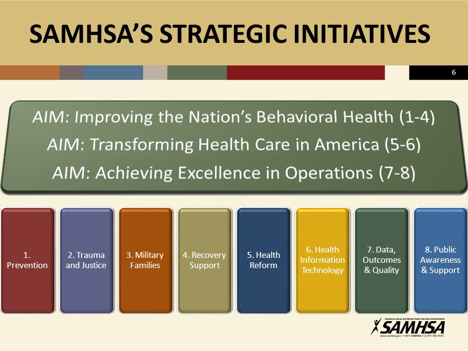 SAMHSA'S STRATEGIC INITIATIVES 1. Prevention 2. Trauma and Justice 3. Military Families 4. Recovery Support 5. Health Reform 6. Health Information Tec