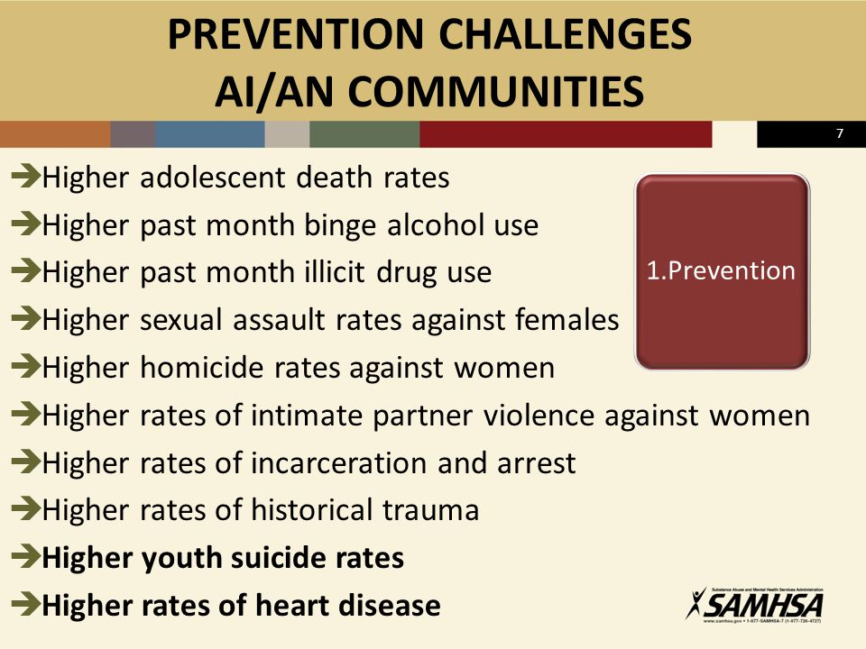 PREVENTION CHALLENGES AI/AN COMMUNITIES  Higher adolescent death rates  Higher past month binge alcohol use  Higher past month illicit drug use  H