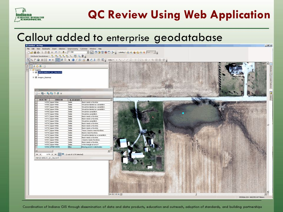 Coordination of Indiana GIS through dissemination of data and data products, education and outreach, adoption of standards, and building partnerships QC Review Using Web Application Callout added to enterprise geodatabase