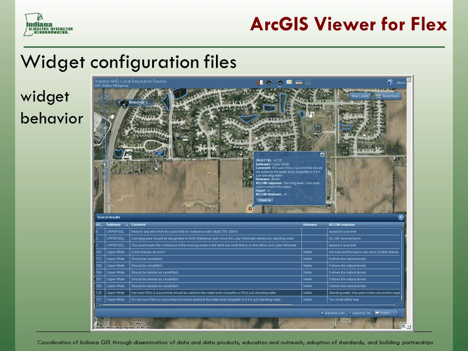 Coordination of Indiana GIS through dissemination of data and data products, education and outreach, adoption of standards, and building partnerships