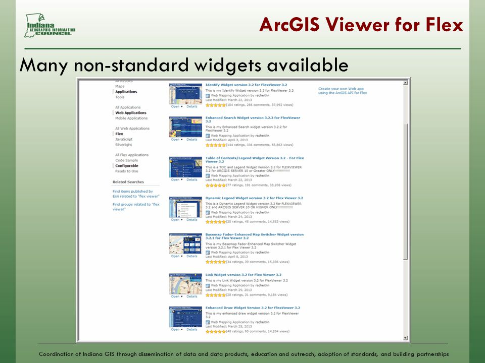 Coordination of Indiana GIS through dissemination of data and data products, education and outreach, adoption of standards, and building partnerships ArcGIS Viewer for Flex Many non-standard widgets available