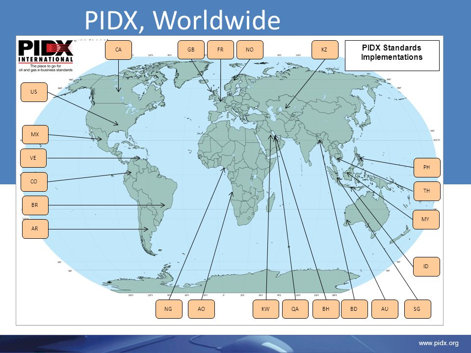 www.pidx.org What other companies are doing with integrated systems What their successes have been How to pilot PIDX standard with trading partners How to reduce maintenance and leverage interoperability How PIDX standards support your corporate sustainability initiatives TRANSACTION STANDARDS CONTENT STANDARDS ENCRYPTED ENVELOPE BUYER ERP MASTER DATA VENDOR DATA MASTER DATA VENDOR DATA CONTRACT PURCHASE ORDER SERVICE ENTRY SHEET INVOICE DOCUMENT XML SCHEMA SECURE TRANSMISSION PROTOCOL (AS2 or RNIF) SUPPLIER ERP MASTER DATA CUSTOMER DATA MASTER DATA CUSTOMER DATA CONTRACT SALES ORDER FIELD TICKET INVOICE PRODUCT & SERVICES TEMPLATES UNSPSC Classification SUPPLIER CATALOGUES 1 1 2 2 3 3 4 4 5 5 Defines the CONTENT and TRANSACTION standards for SECURE E-Commerce in Oil & Gas