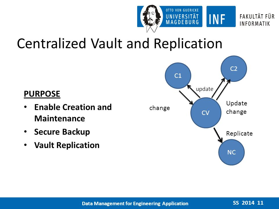Centralized Vault and Replication PURPOSE Enable Creation and Maintenance Secure Backup Vault Replication CV C1 C2 NC update change Update change Replicate SS 2014 11 Data Management for Engineering Application