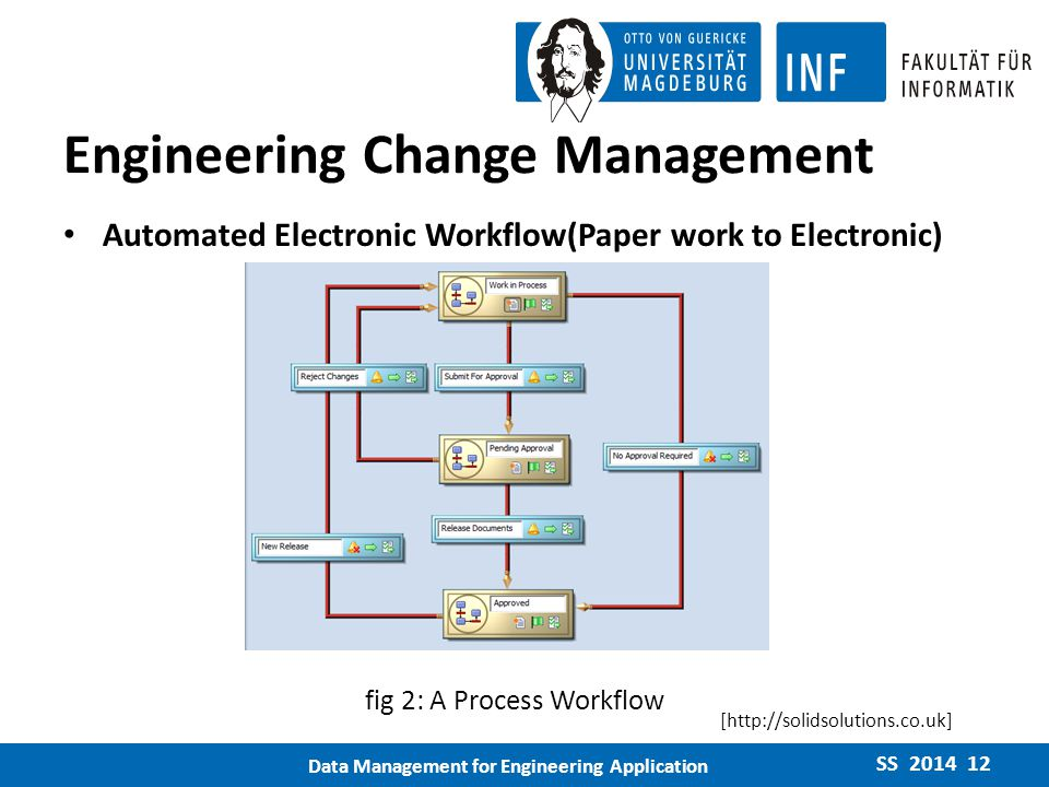 Engineering Change Management Automated Electronic Workflow(Paper work to Electronic) fig 2: A Process Workflow SS 2014 12 Data Management for Engineering Application [http://solidsolutions.co.uk]
