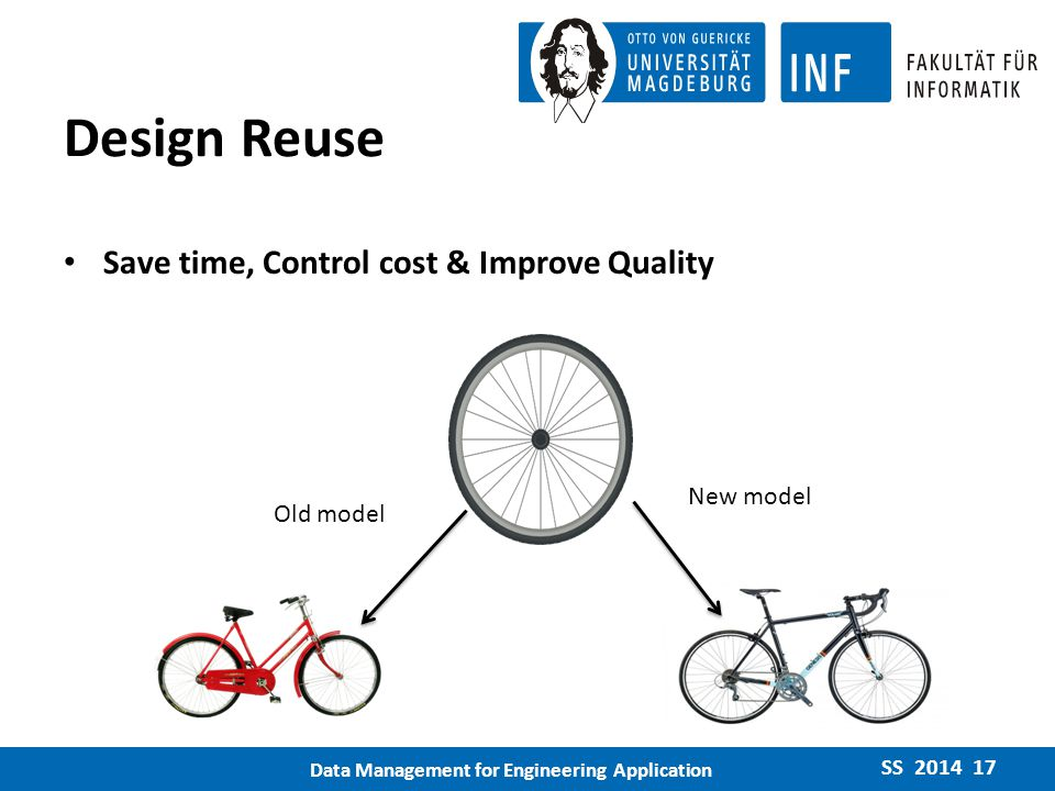 Design Reuse Save time, Control cost & Improve Quality SS 2014 17 Data Management for Engineering Application Old model New model