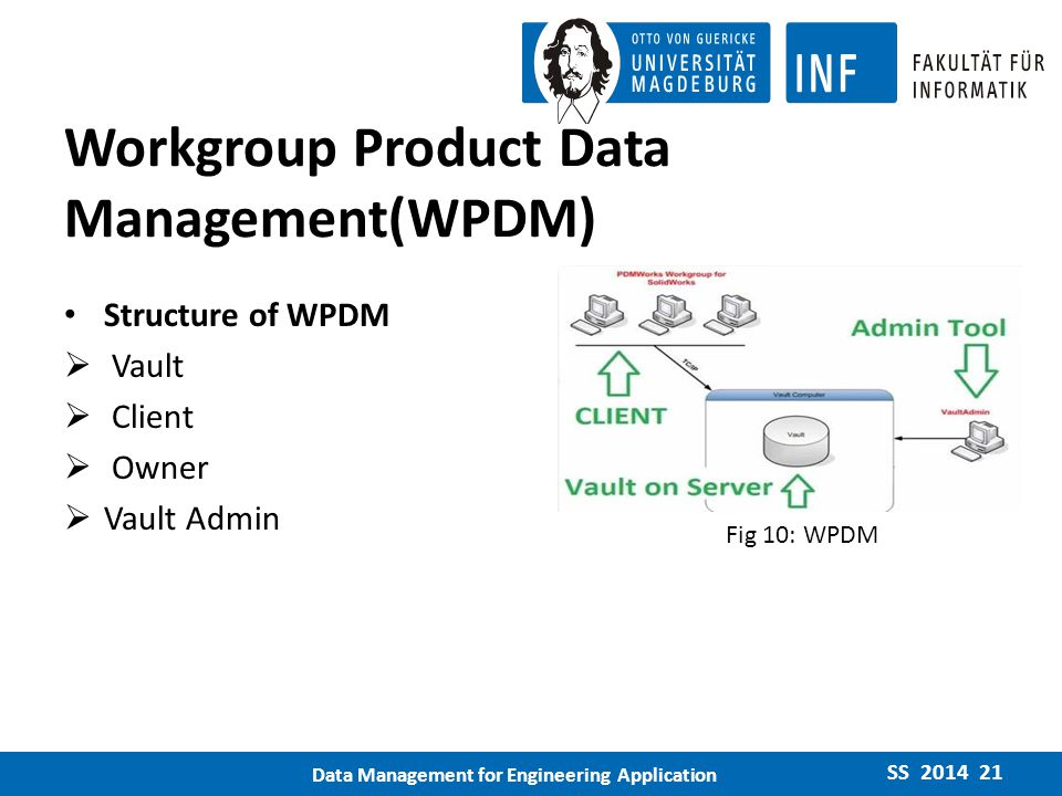 Workgroup Product Data Management(WPDM) Structure of WPDM  Vault  Client  Owner  Vault Admin C2 SS 2014 21 Data Management for Engineering Application Fig 10: WPDM
