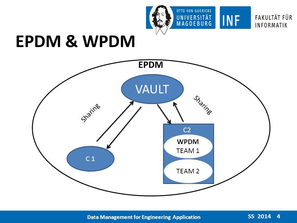 Enterprise Product Data Management(EPDM) Fig 1: EPDM SS 2014 5 Data Management for Engineering Application [ http://mcad.com]
