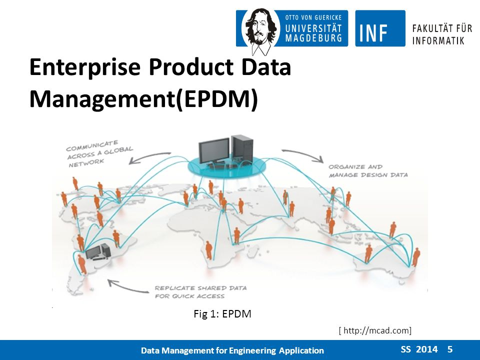 EPDM Allows users Operating In Various Location Features  Secure Vaulting  Electronic Workflow  File Management  Revision  Design Reuse SS 2014 6 Data Management for Engineering Application