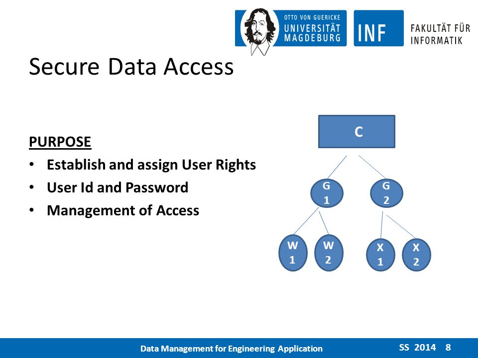 Secure Data Access PURPOSE Establish and assign User Rights User Id and Password Management of Access G1G1 G2G2 W1W1 C W2W2 X1X1 X2X2 SS 2014 8 Data Management for Engineering Application