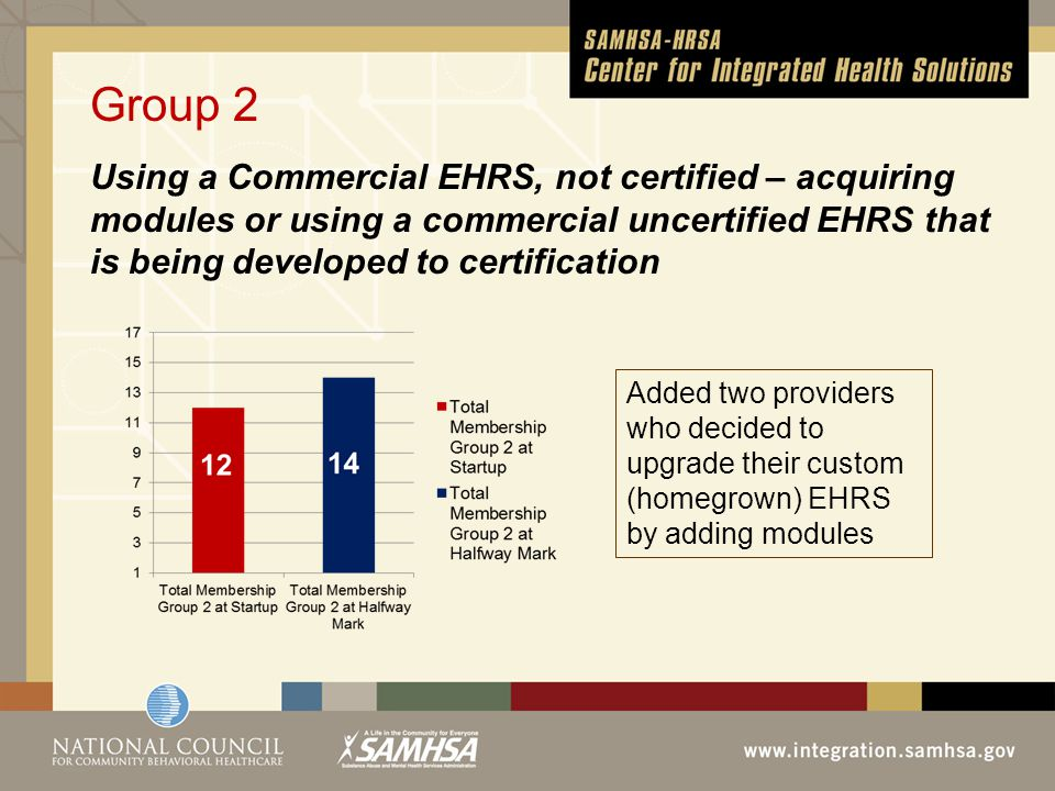 42 CFR Regs and SAMHSA FAQs 1 and 2 side by side as Consent developed  HIEs obtained input from their Behavioral Health Workgroups  HIEs invited their vendors to participate and comment as well