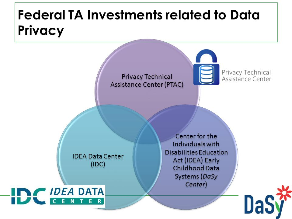 Federal TA Investments related to Data Privacy Privacy Technical Assistance Center (PTAC) Center for the Individuals with Disabilities Education Act (IDEA) Early Childhood Data Systems (DaSy Center) IDEA Data Center (IDC)