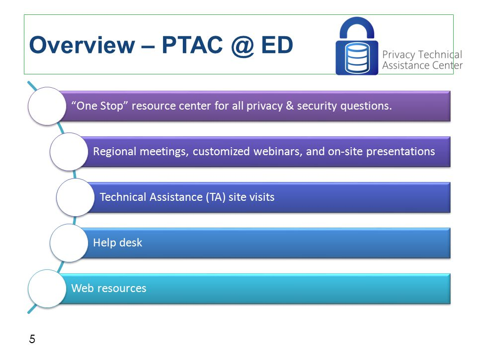 Overview – PTAC @ ED 5 One Stop resource center for all privacy & security questions.