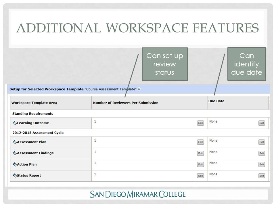 ADDITIONAL WORKSPACE FEATURES Can set up review status Can identify due date