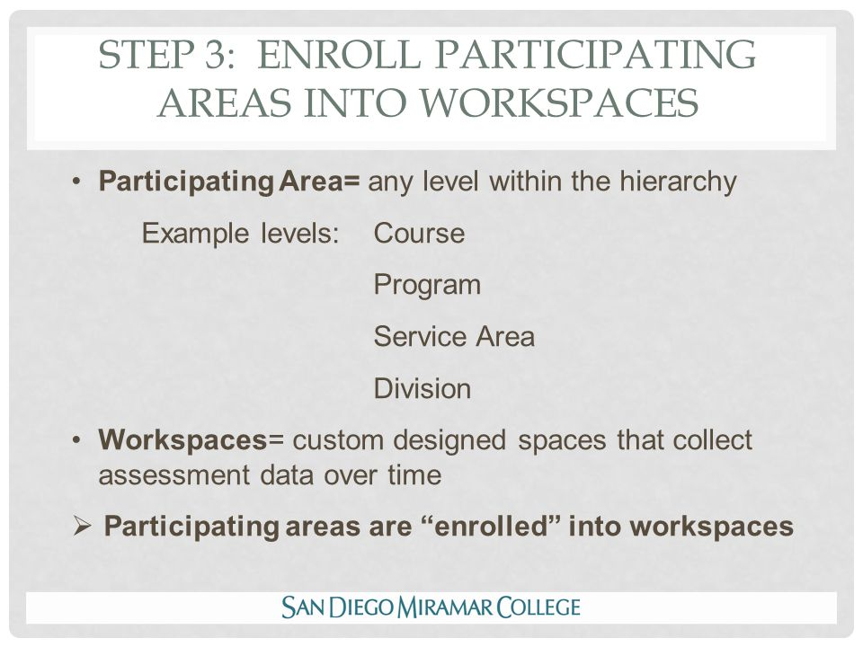 STEP 3: ENROLL PARTICIPATING AREAS INTO WORKSPACES Participating Area= any level within the hierarchy Example levels: Course Program Service Area Division Workspaces= custom designed spaces that collect assessment data over time  Participating areas are enrolled into workspaces