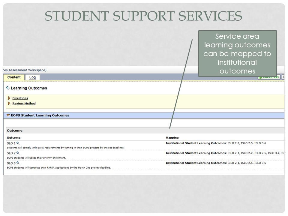 STUDENT SUPPORT SERVICES Service area learning outcomes can be mapped to institutional outcomes