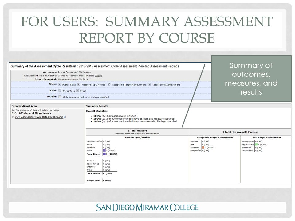 FOR USERS: SUMMARY ASSESSMENT REPORT BY COURSE Summary of outcomes, measures, and results