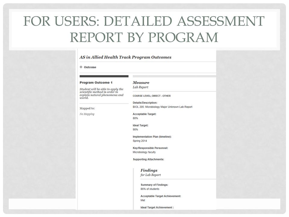 FOR USERS: DETAILED ASSESSMENT REPORT BY PROGRAM