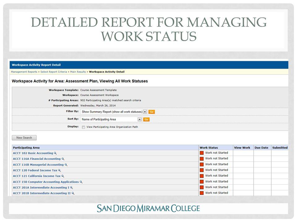 DETAILED REPORT FOR MANAGING WORK STATUS