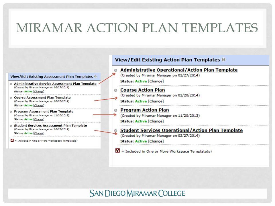 MIRAMAR ACTION PLAN TEMPLATES