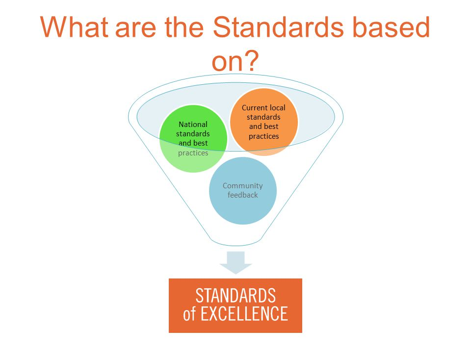 What are the Standards based on.