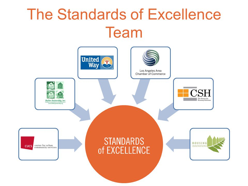 The Standards of Excellence Team
