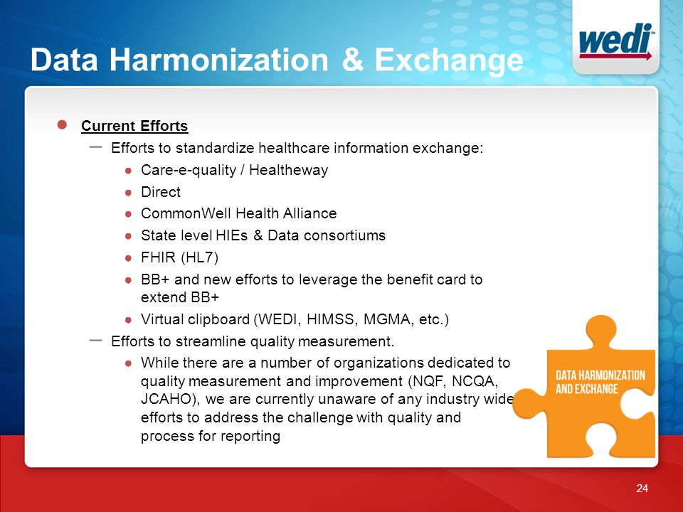 Data Harmonization & Exchange 24 ● Current Efforts – Efforts to standardize healthcare information exchange: ●Care-e-quality / Healtheway ●Direct ●CommonWell Health Alliance ●State level HIEs & Data consortiums ●FHIR (HL7) ●BB+ and new efforts to leverage the benefit card to extend BB+ ●Virtual clipboard (WEDI, HIMSS, MGMA, etc.) – Efforts to streamline quality measurement.