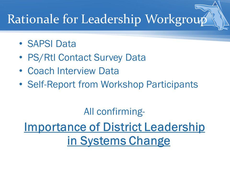 Step 1 – Needs Assessment MTSS Survey Data Review District Interview