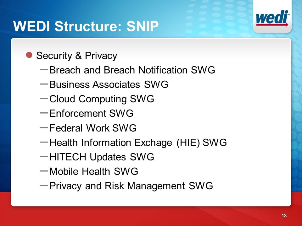WEDI Structure: SNIP 13 ● Security & Privacy – Breach and Breach Notification SWG – Business Associates SWG – Cloud Computing SWG – Enforcement SWG –