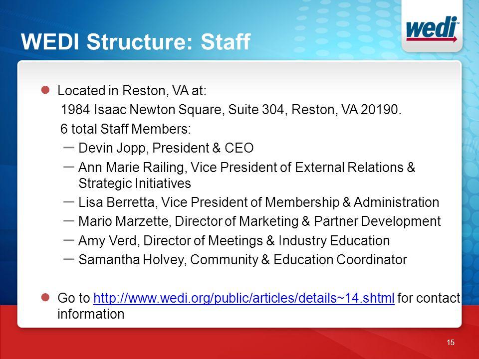 WEDI Structure: Staff 15 ● Located in Reston, VA at: 1984 Isaac Newton Square, Suite 304, Reston, VA 20190.